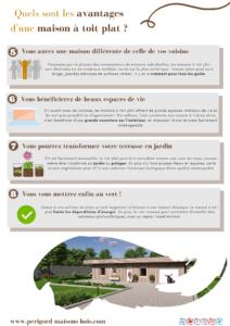 PMB-les-avantages-d-une-maison-a-toit-plat-votre-constructeur-de-maisons-individuelles-maisons-aliénor-périgord-dordogne-corrèze-3