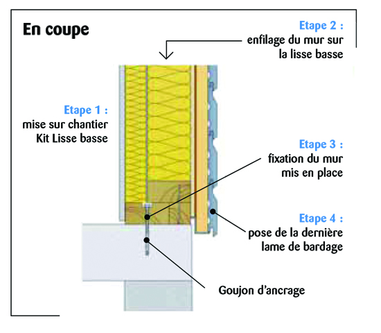techniques de construction maison individuelle bois neuve. Black Bedroom Furniture Sets. Home Design Ideas