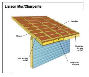 Techniques de construction liaison mur-charpente
