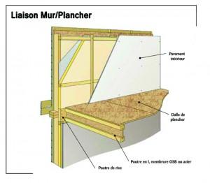 Techniques de construction liaison mur-plancher