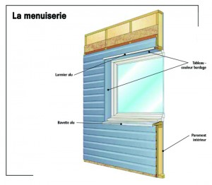 Techniques de construction menuiserie
