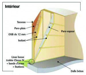 Techniques de construction vue intérieure du mur