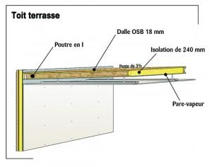 Vignette toit terrasse constructeur de maisons individuelles maison en bois rt 2012 - Epaisseur isolation toiture rt 2012 ...