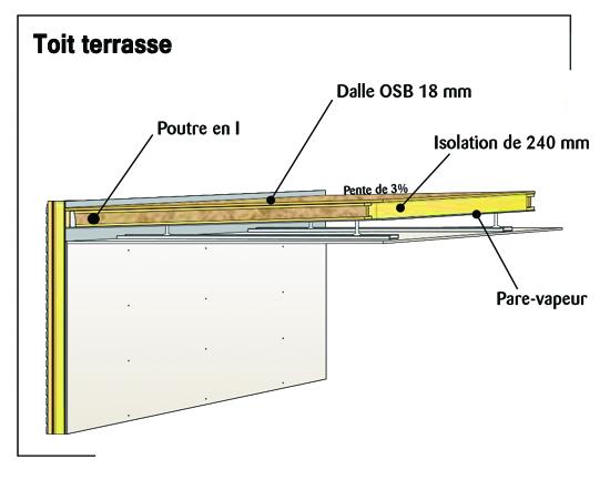 Vignette - Toit terrasse constructeur de maisons individuelles, maison en bois, rt 2012
